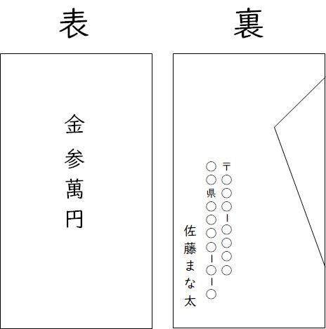 中包の書き方記入例